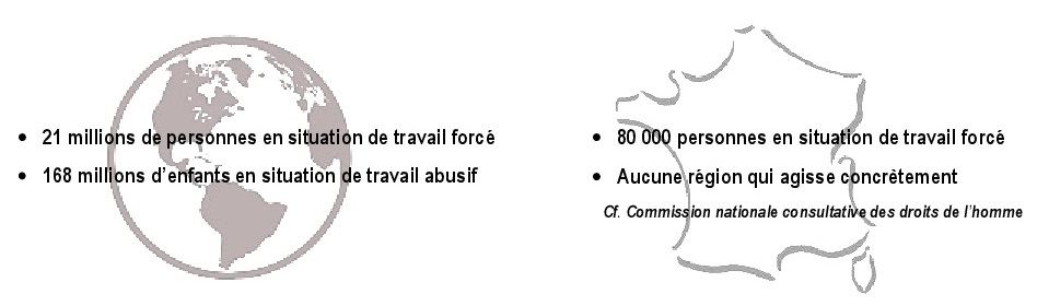 Figures on child labour and modern slavery in France and in the world